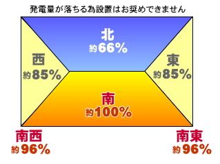 PV_hougaku